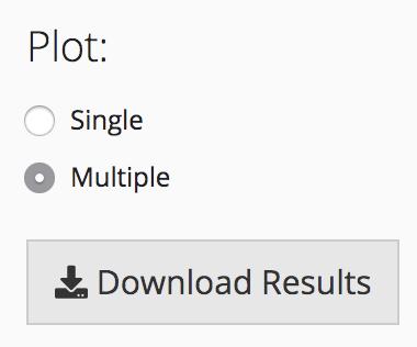 Screenshoot of plotting options for multiple samples